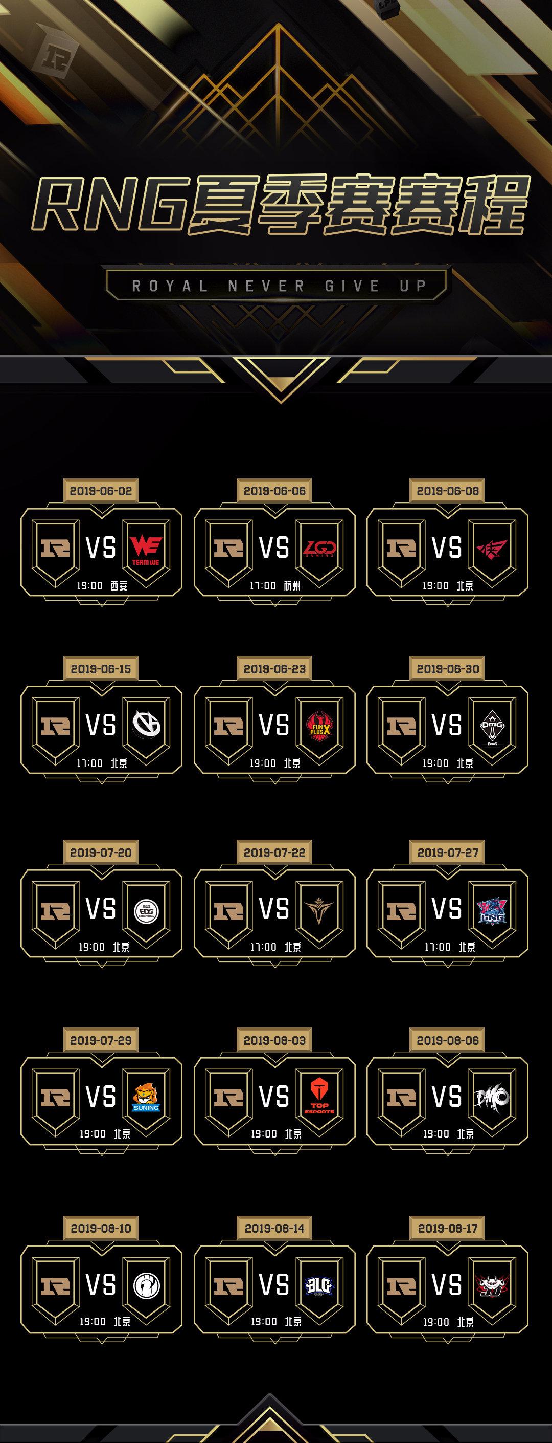 【微博】RNG战队19夏季赛观赛指南